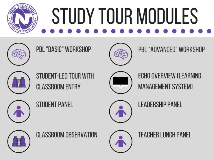 Study Tour Modules