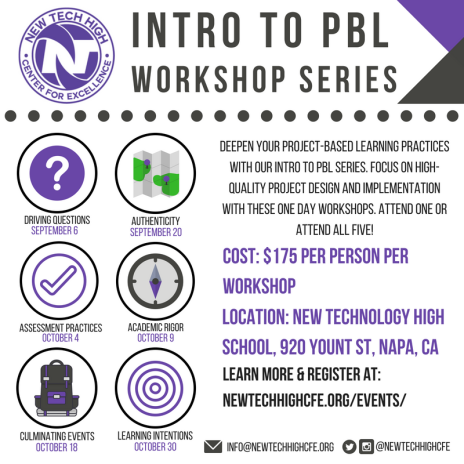 Intro to PBL Workshop Series (2).png